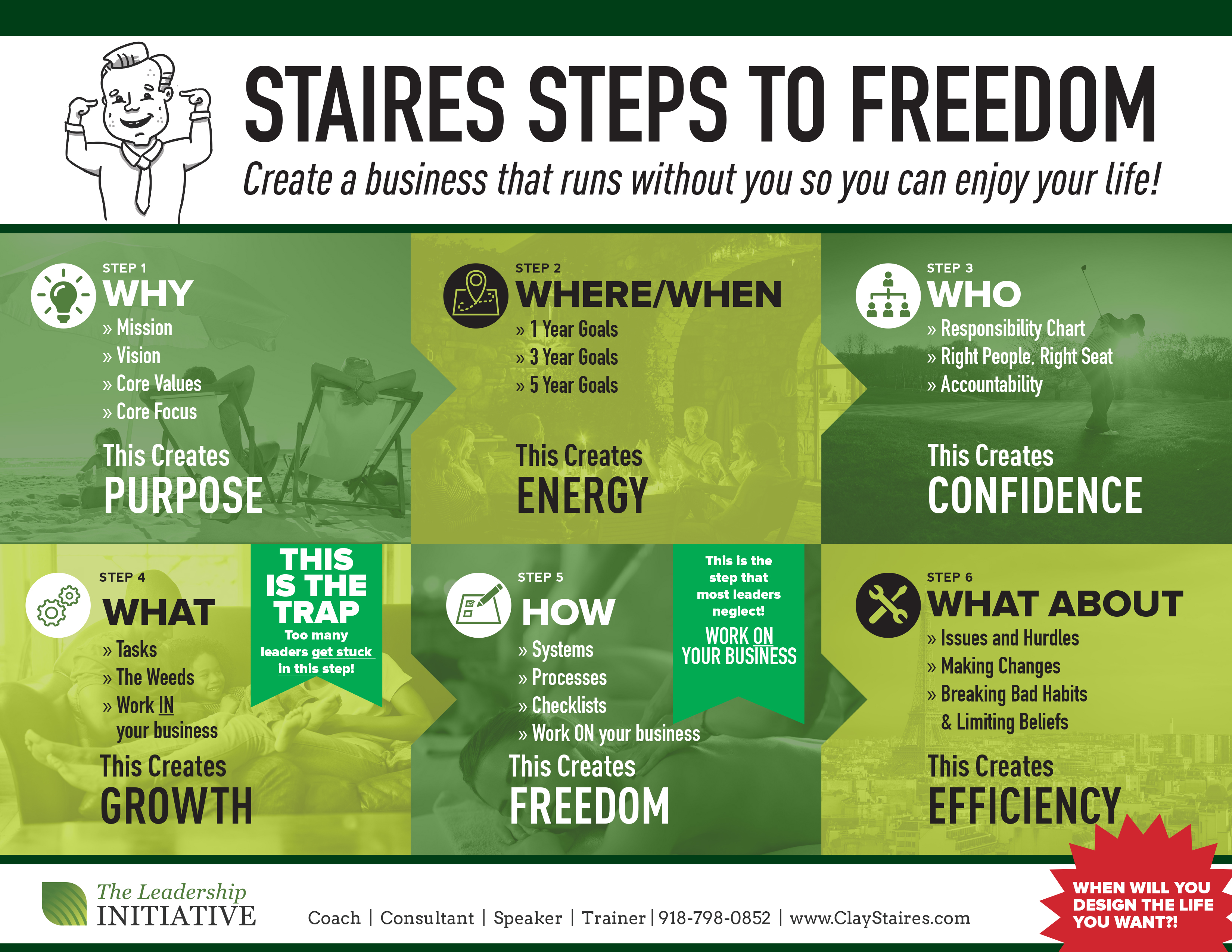 Onesheet Staire Steps Version 8 Clay Staires.indd